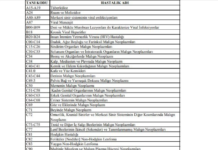 E-Nabız kronik hastalıklar listesi